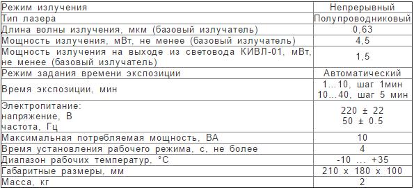 ВЛОК в СПб